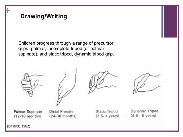 stages of handwriting