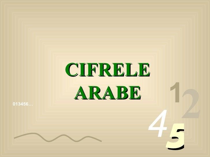 013456… 1 2 4 5 CIFRELE ARABE
