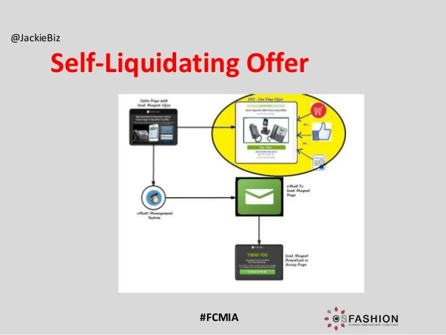 self liquidating definition Self-liquidating theory definition: self liquidating (real bills doctrine) theory is a traditional and conservative banking theory the main theme of this theory.