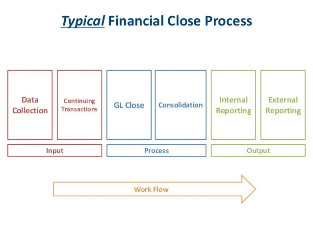 INNOVATE 2014, Oracle Financial Close Management: Streamline Your Clo ...