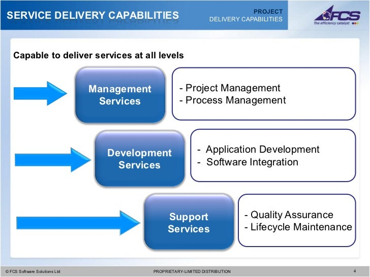 managing quality service delivery