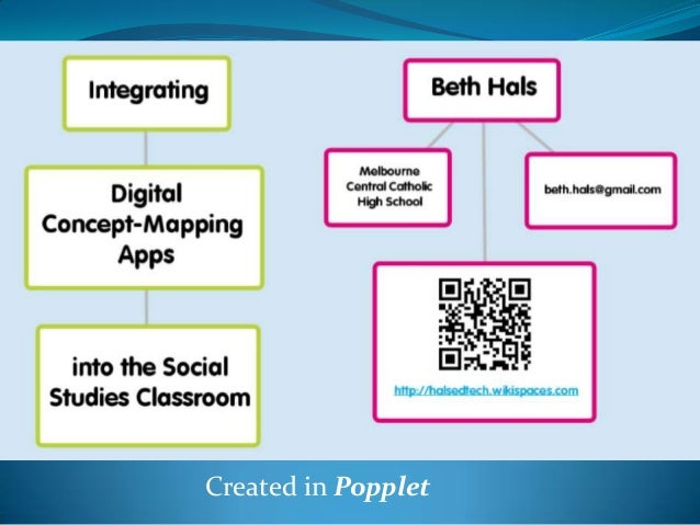 FCSS 2013 Presentation - Integrating Digital Concept-Mapping Apps in the Social Studies Classroom