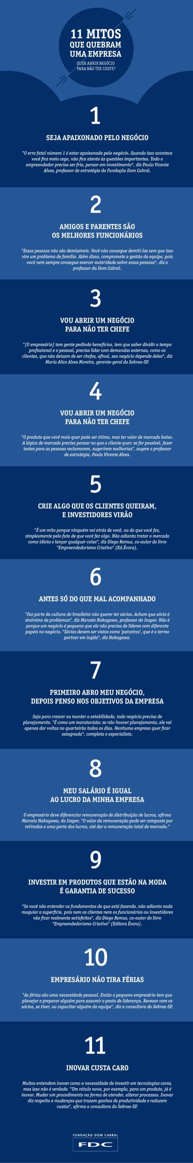 11 mitos que quebram uma empresa