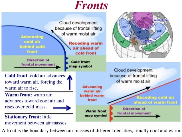 Cold Air Mass : Air masses and fronts images