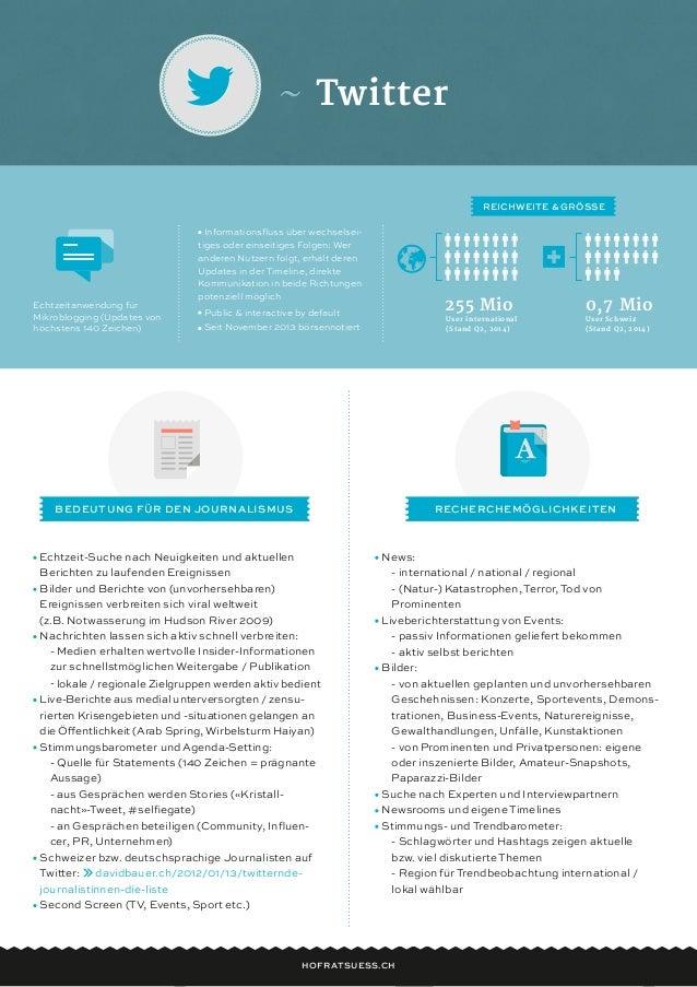 Echtzeitanwendung für  Mikroblogging (Updates von  höchstens 140 Zeichen) Informationsfluss über wechselseitiges oder eins...