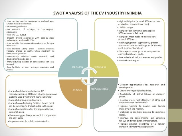 swot analysis of indian paper industry We do a swot analysis of nestle  india's government ordered billions of dollars of maggi instant noodles be what is swot analysis swot analysis is a.