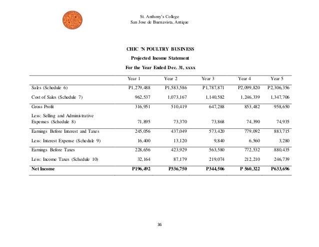 Cooperative business plan sample