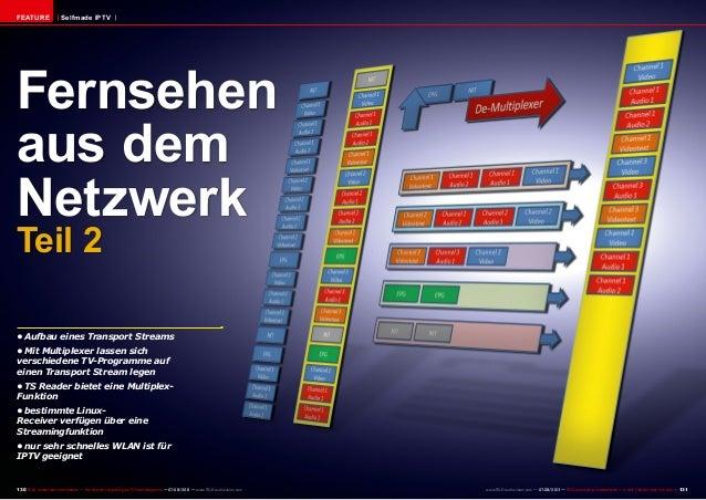 130 131TELE-audiovision International — The World's Largest Digital TV Trade Magazine — 07-08/2013 — www.TELE-audiovision....
