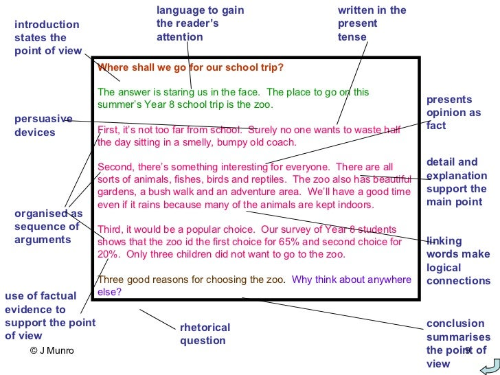 key features of a good essay The content of the essay is the writer's message good essays develop the  writer's main points through thorough discussion and by the use of specific  details.
