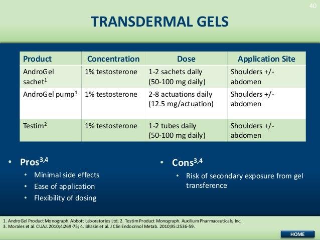 testosterone skin gels