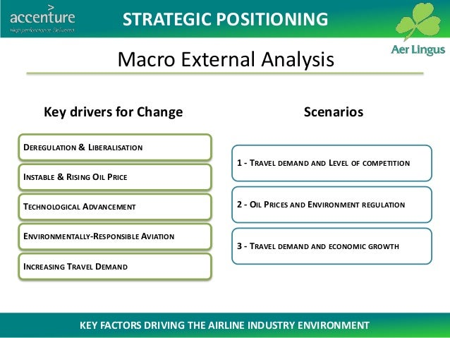 a microeconomic analysis of the oil Read this essay on microeconomic scenario of the crude oil industry  oil industry analysis oil accounts for a large percentage of the world's energy.