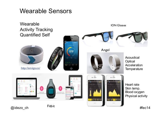 trackyourtruck likewise Wearable Sensors And Ux Development together with Endevr Myid Personal Identification Bracelet Review as well Locate Your Childs Lost Or Stolen Phone With Cell Phone Spy Software besides Worlds Smallest Gps Tracking Device Tl218  1607847181. on personal gps tracking device