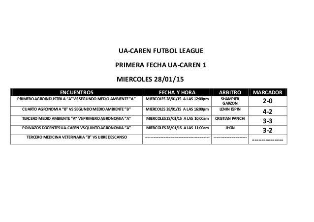 UA-CAREN FUTBOL LEAGUE PRIMERA FECHA UA-CAREN 1 MIERCOLES 28/01/15 ENCUENTROS FECHA Y HORA ARBITRO MARCADOR PRIMERO AGROIN...