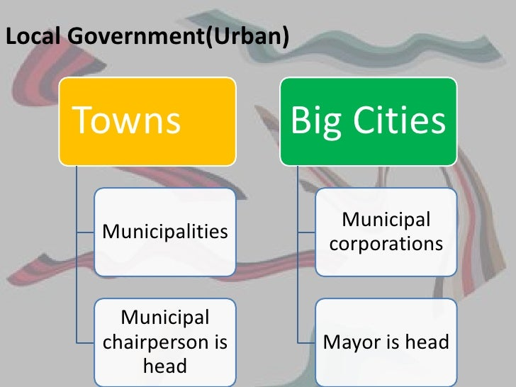 local governments in india Institution that looks into the whole issue of local governance, including district  level  to strengthen local governments and local governance in india in order .
