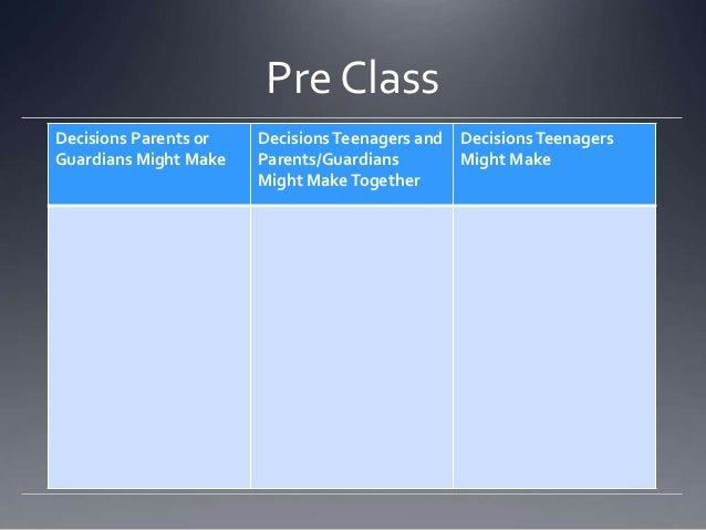 Pre ClassDecisions Parents or   Decisions Teenagers and Decisions TeenagersGuardians Might Make   Parents/Guardians       ...