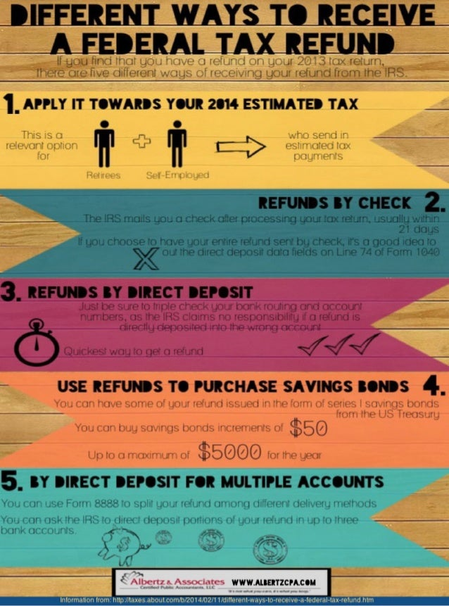 Stock options and tax return