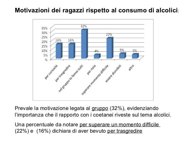 Il prezzo di codificazione da alcolismo da un metodo dovzhenko