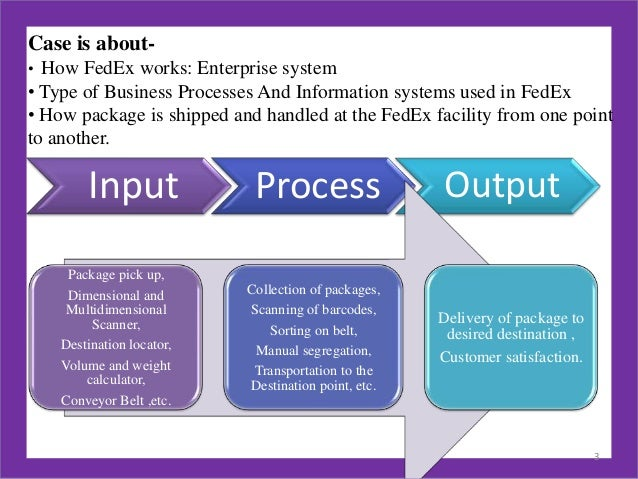 fedex management information systems Fedex's business and quality management culture fedex's vision and goal is  as the foundation of its global information systems  quality advantage, which.