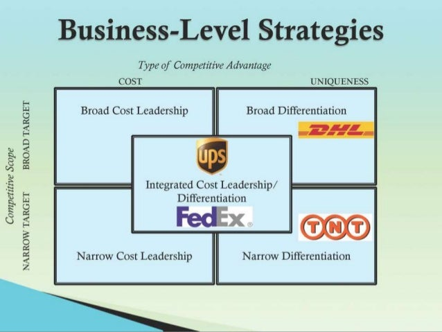 fedex vs ups essay Fedex vs ups comparison fedex and ups are the largest global courier delivery services fedex has a net income of about $2 billion on revenues of $42 billion while ups is larger, with a net income of about $3 billion and revenues of $53 billion both companies are headquartered i.