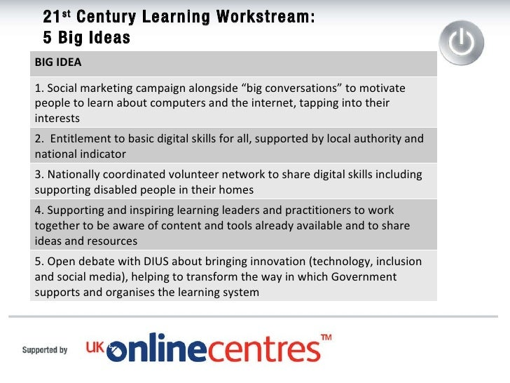"21 st  Century Learning Workstream:  5 Big Ideas  BIG IDEA 1. Social marketing campaign alongside ""big conversations"" to m..."