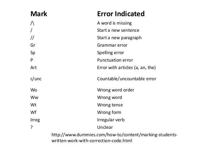 essay marks of an educated man