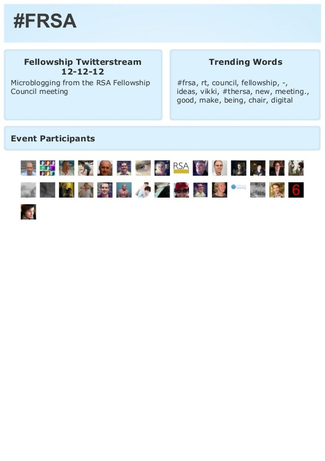 #FRSA   Fellowship Twitterstream                      Trending Words          12-12-12Microblogging from the RSA Fellowshi...