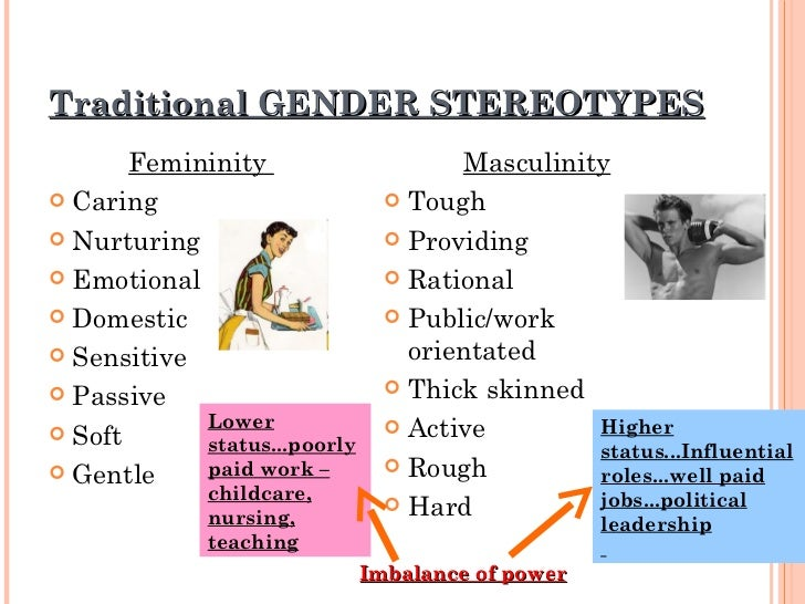 Feminism and gender roles