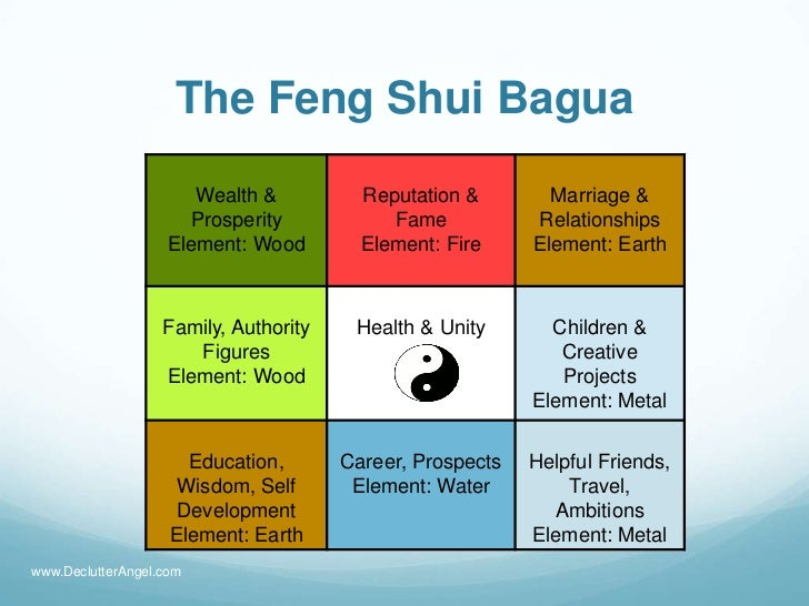 feng shui tools to boost your business