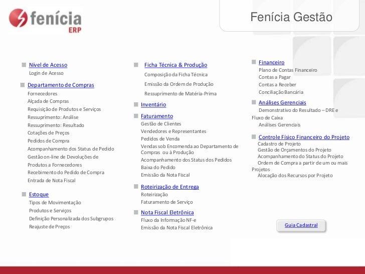 Apresentação das Funcionalidades do Fenicia Gestao
