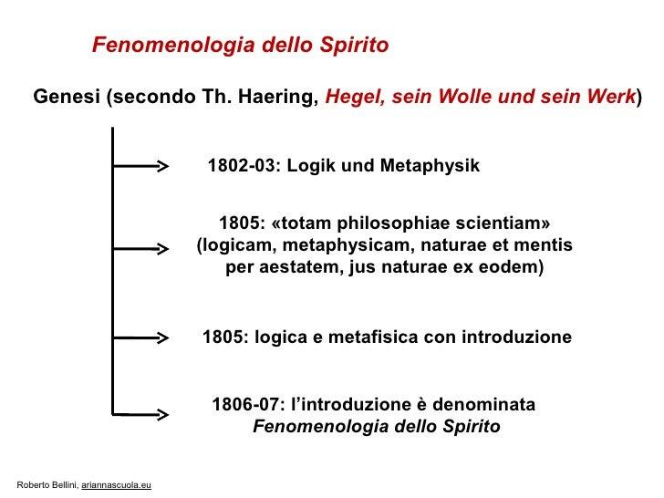 Fenomenologia dello Spirito   Genesi (secondo Th. Haering, Hegel, sein Wolle und sein Werk)                               ...