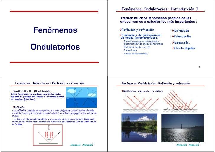 Fenómenos Ondulatorios: Introducción I                                                                                    ...