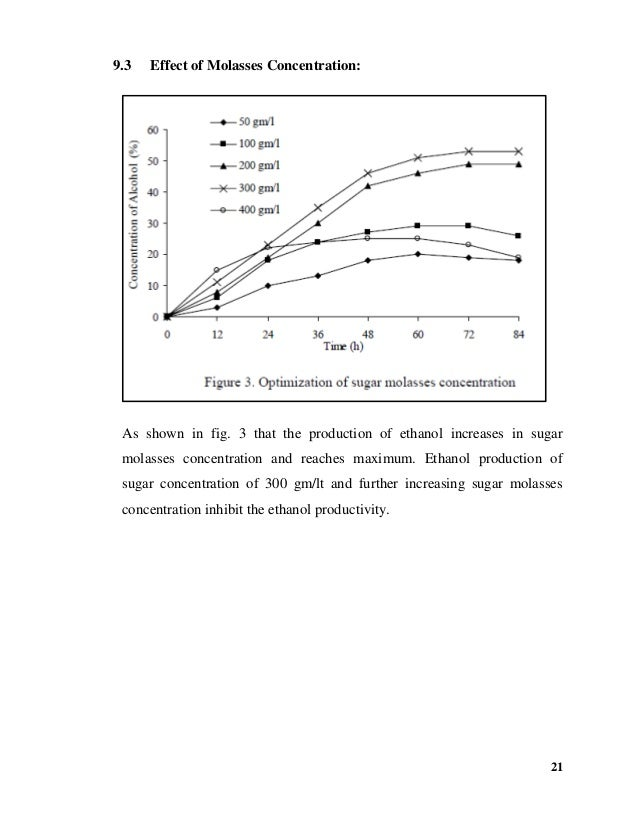 Effects of various carbohydrate substrates on yeast fermentation