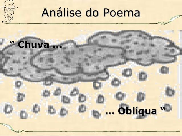 """"""""""" Chuva ...Chuva ... Análise do PoemaAnálise do Poema ... Oblíqua """"... Oblíqua """""""
