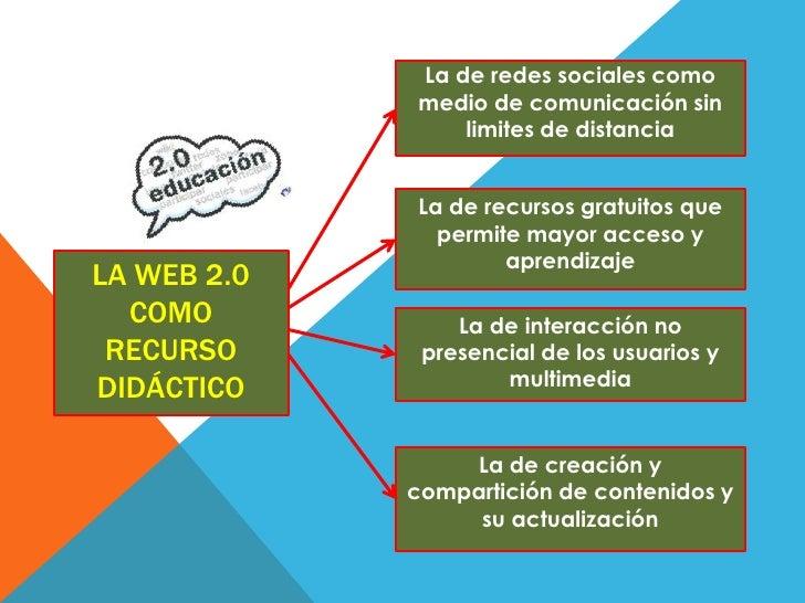 La de redes sociales como             medio de comunicación sin                 limites de distancia             La de rec...