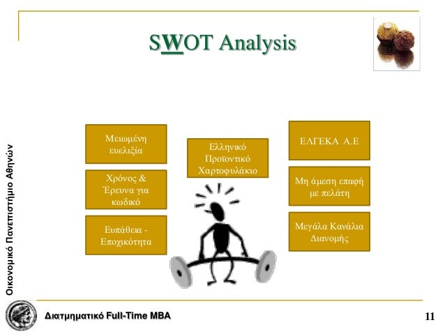 ferrero swot What is a swot analysis it is a way of evaluating the strengths, weaknesses, opportunities, and threats that affect something see wikiwealth's swot tutorial for help  remember, vote up the most important com.