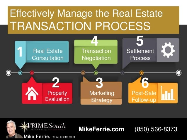 Real Estate Transaction : Keys to finding real estate buyers selling quickly
