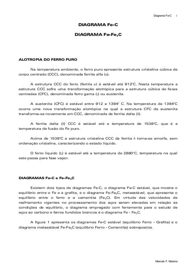 Diagrama Fe-C Marcelo F. Moreira 1 DIAGRAMA Fe-C DIAGRAMA Fe-Fe3C ALOTROPIA DO FERRO PURO Na temperatura ambiente, o ferro...