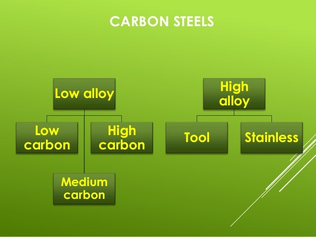 low carbon steel applications pdf free