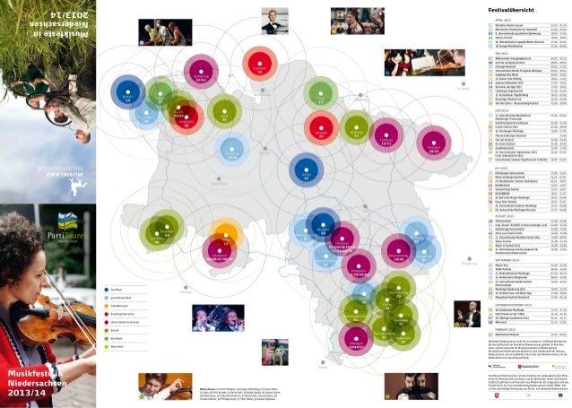Musikland Niedersachsen: Festivalkarte 2013