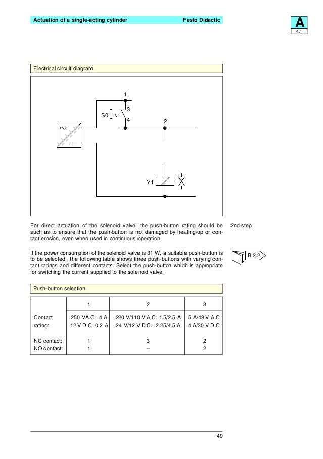 Simple Circuits Provide Big Benefits furthermore B actuator v together with Basic Hydraulic Circuit further TechZone Accumulators further Chapter 10 20 Control Valve Features Hydraulic Snubbers. on pneumatic cylinder valve diagram