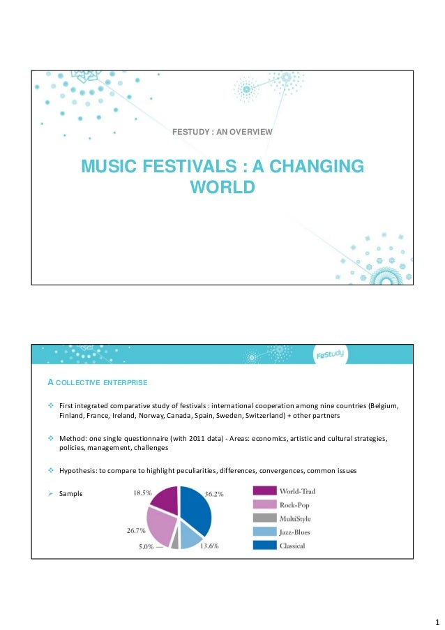 FESTUDY : AN OVERVIEW  MUSIC FESTIVALS : A CHANGING WORLD  A COLLECTIVE ENTERPRISE  First integrated comparative study of...