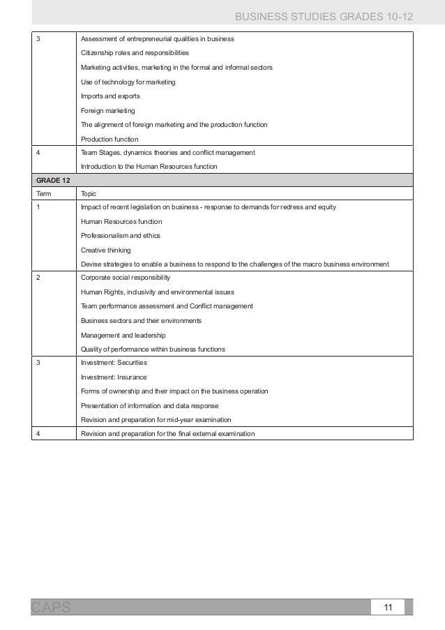 Nuclear technology essay