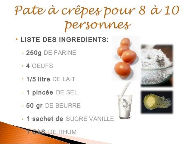 Recette de pate a sel facile 28 images la recette de la p 226 te 224 sel tortue en p 226 te - Pate a sel recette ...