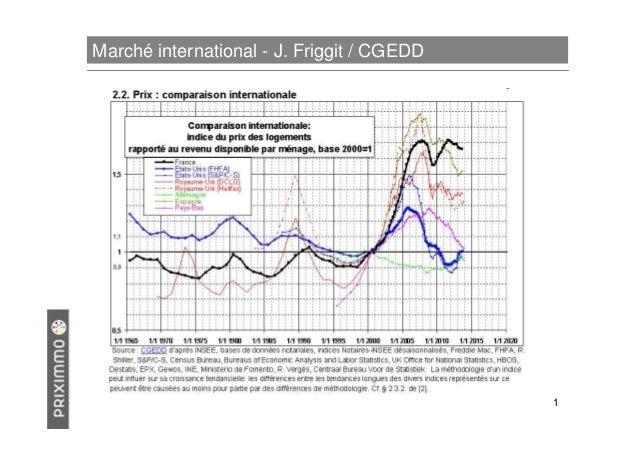 Marché international - J. Friggit / CGEDD  1