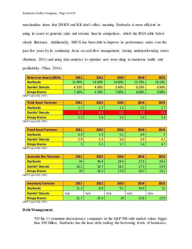 Financial statement analysis term paper