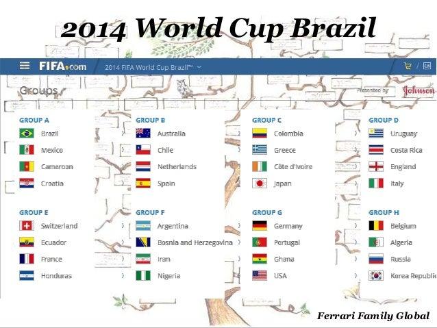 2014 World Cup Brazil Ferrari Family Global