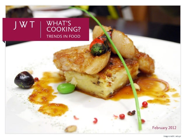 Food trends 2013 and beyond