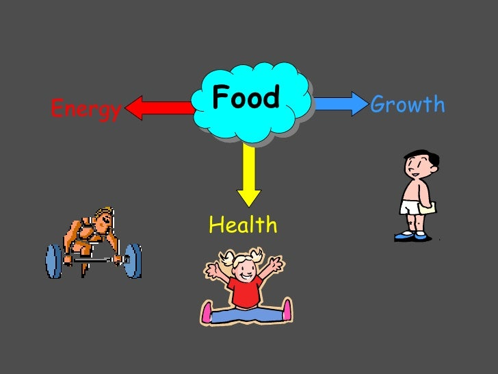 Food Energy Growth Health
