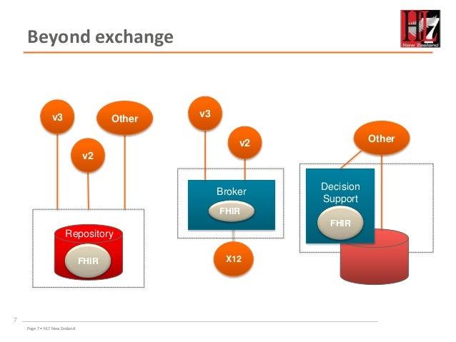 P3 system option trading basics