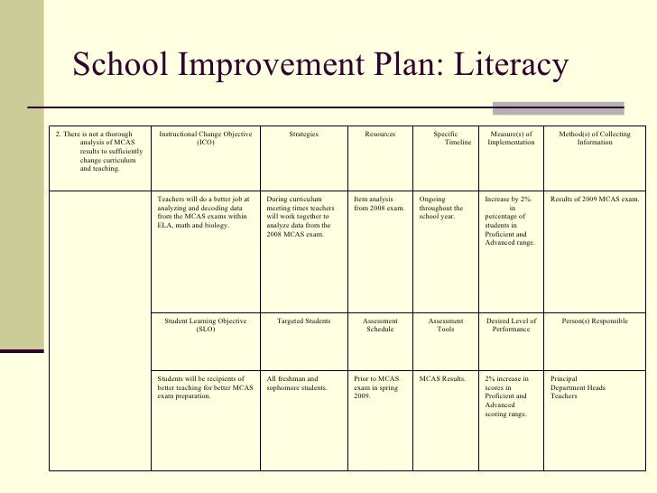 literacy plan Mississippi literacy-based promotion initiative the lbpa was amended in 2016 and includes changes such as an individual reading plan (irp).